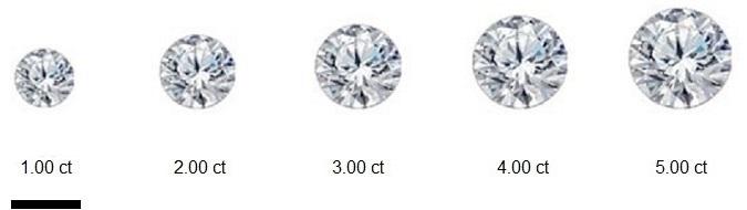 1 Carat Diamond Ring Specific Carat Sizes Essilux