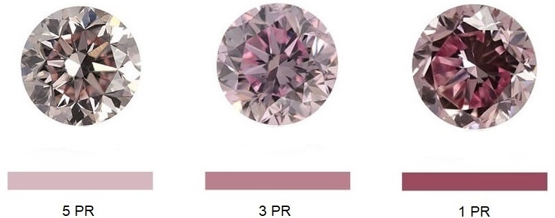 Arglye Diamond PR (Pink Rose) Intensity Levels Example