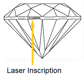Diamond Laser Inscription