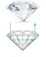 Diamond interaction with light - Diamond Ideal
