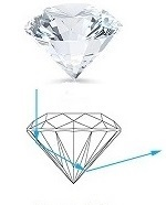 Diamond interaction with light - Diamond Too Deep