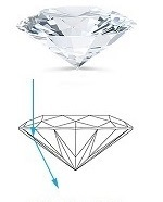 Diamond interaction with light - Diamond Too Shallow