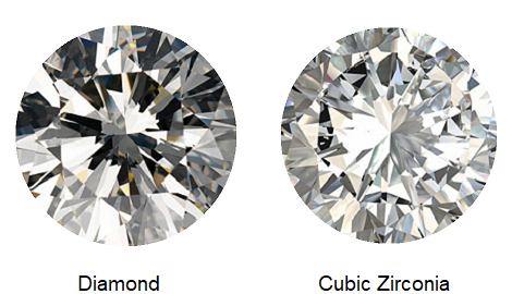 Diamond Vs Cubic Zirconia Buying Guide Essilux