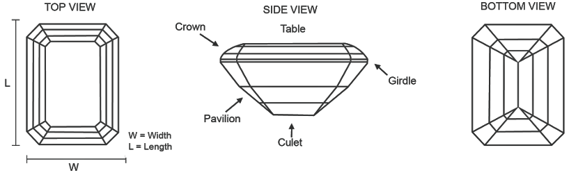 Emerald Cut Diamond Features