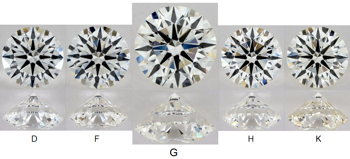 G-Color Diamond