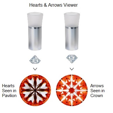 Diamond Hearts & Arrows Device