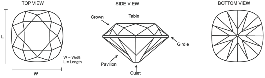 Cushion Cut Diamond Features