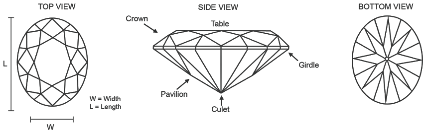 Oval Cut Diamond Features