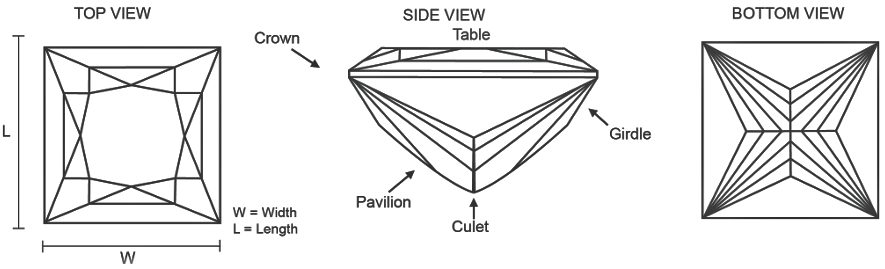 Princess Cut Diamond Features