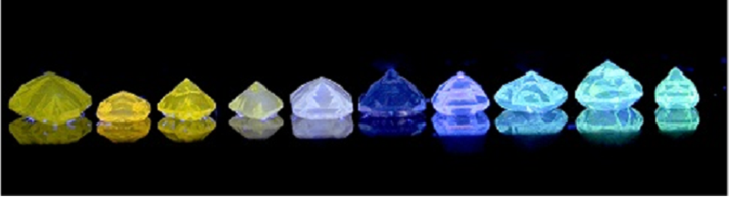 Fancy Colored Diamond Fluorescence Under Ultraviolet Lighting